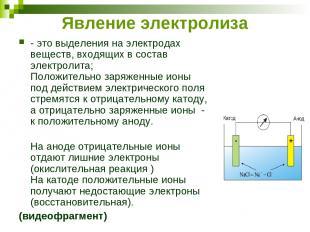 Явление электролиза - это выделения на электродах веществ, входящих в состав эле