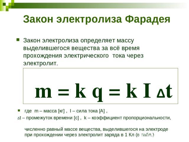Закон электролиза Фарадея Закон электролиза определяет массу выделившегося вещества за всё время прохождения электрического тока через электролит. m = k q = k I Δt где m – масса [кг] , I – сила тока [A] , Δt – промежуток времени [c] , k – коэффициен…