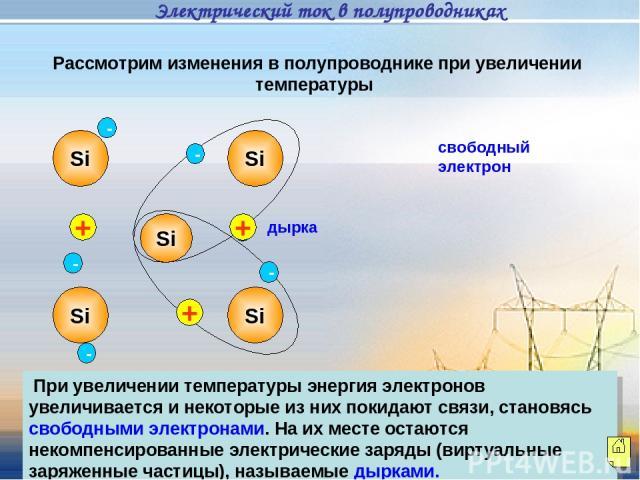 Рассмотрим изменения в полупроводнике при увеличении температуры При увеличении температуры энергия электронов увеличивается и некоторые из них покидают связи, становясь свободными электронами. На их месте остаются некомпенсированные электрические з…