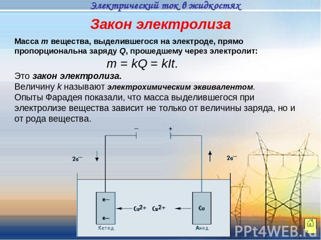 Масса m вещества, выделившегося на электроде, прямо пропорциональна заряду Q, прошедшему через электролит: m = kQ = kIt. Это закон электролиза. Величину k называют электрохимическим эквивалентом. Опыты Фарадея показали, что масса выделившегося при э…