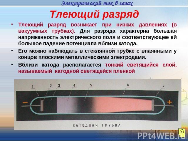 Тлеющий разряд Тлеющий разряд возникает при низких давлениях (в вакуумных трубках). Для разряда характерна большая напряженность электрического поля и соответствующее ей большое падение потенциала вблизи катода. Его можно наблюдать в стеклянной труб…