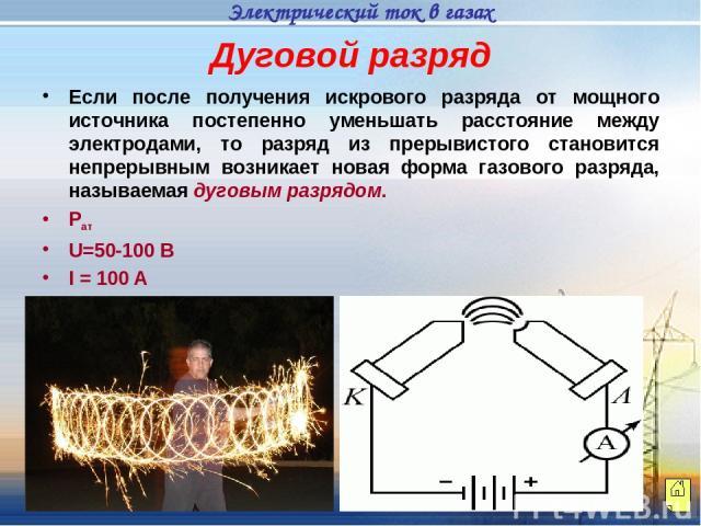 Дуговой разряд Если после получения искрового разряда от мощного источника постепенно уменьшать расстояние между электродами, то разряд из прерывистого становится непрерывным возникает новая форма газового разряда, называемая дуговым разрядом. Рат U…