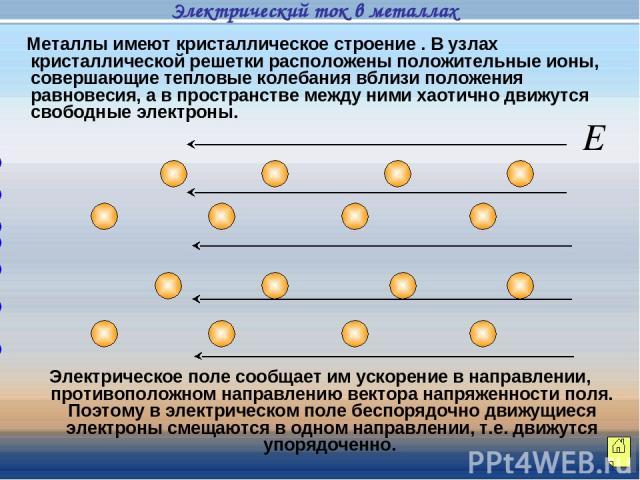 - - - - - - - - - - Металлы имеют кристаллическое строение . В узлах кристаллической решетки расположены положительные ионы, совершающие тепловые колебания вблизи положения равновесия, а в пространстве между ними хаотично движутся свободные электрон…