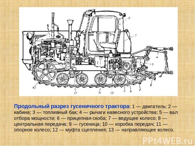 Продольный разрез гусеничного трактора: 1 — двигатель; 2 — кабина; 3 — топливный бак; 4 — рычаги навесного устройства; 5 — вал отбора мощности; 6 — прицепная скоба; 7 — ведущее колесо; 8 — центральная передача; 9 — гусеница; 10 — коробка передач; 11…