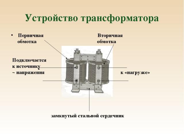 Устройство трансформатора Первичная Вторичная обмотка обмотка Подключается к источнику ~ напряжения к «нагрузке» замкнутый стальной сердечник