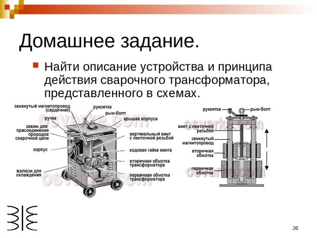 * Домашнее задание. Найти описание устройства и принципа действия сварочного трансформатора, представленного в схемах.