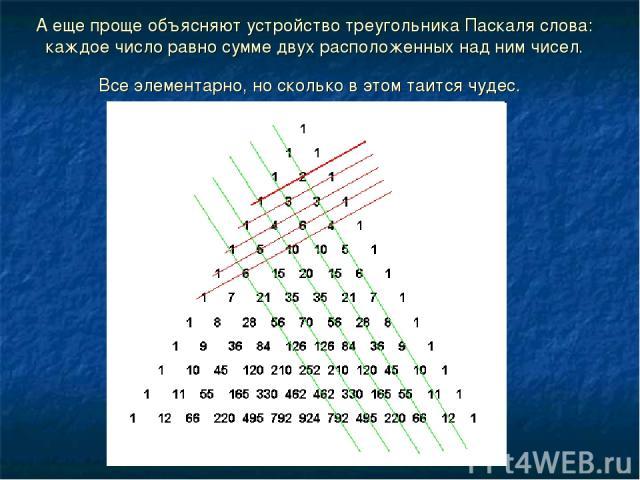 А еще проще объясняют устройство треугольника Паскаля слова: каждое число равно сумме двух расположенных над ним чисел. Все элементарно, но сколько в этом таится чудес.