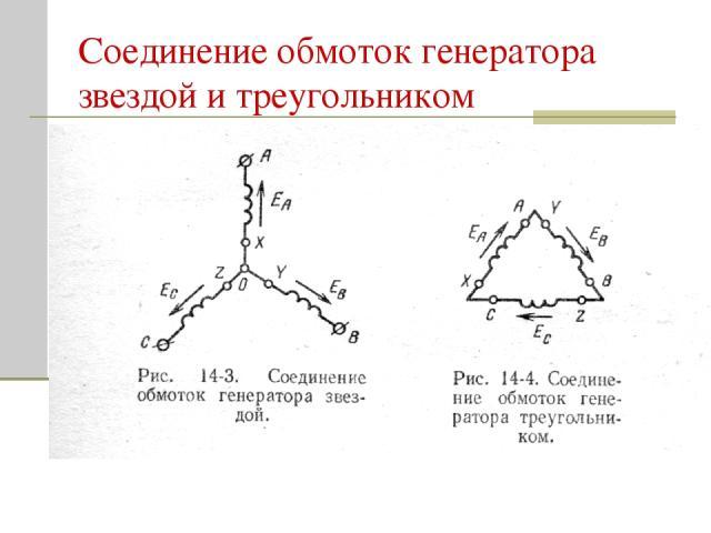 Соединение обмоток генератора звездой и треугольником