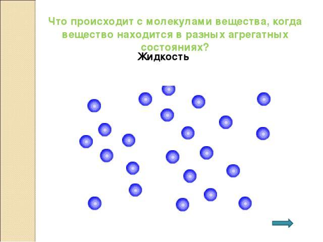 Что происходит с молекулами вещества, когда вещество находится в разных агрегатных состояниях? Жидкость