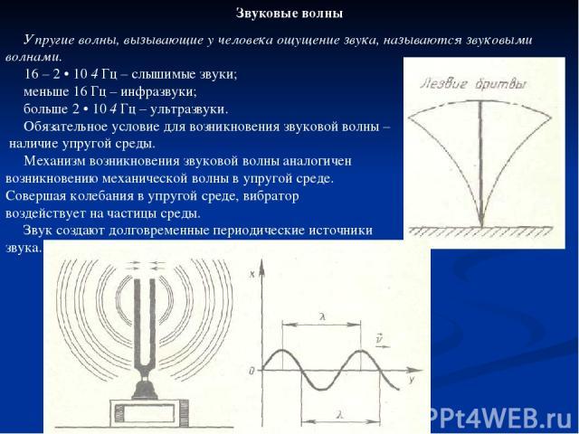 Звуковые волны Упругие волны, вызывающие у человека ощущение звука, называются звуковыми волнами. 16 – 2 • 10 4 Гц – слышимые звуки; меньше 16 Гц – инфразвуки; больше 2 • 10 4 Гц – ультразвуки. Обязательное условие для возникновения звуковой волны –…