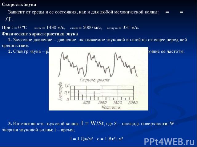 Скорость звука Зависит от среды и ее состояния, как и для любой механической волны: ύ = λν = λ/Т. При t = 0 ºC ύводы = 1430 м/с, ύстали = 5000 м/с, ύвоздуха = 331 м/с. Физические характеристики звука 1. Звуковое давление – давление, оказываемое звук…