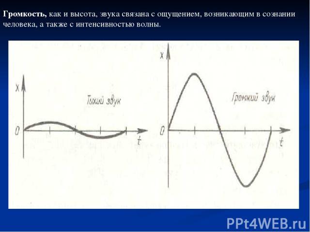 Громкость, как и высота, звука связана с ощущением, возникающим в сознании человека, а также с интенсивностью волны.
