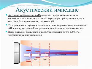 Акустический импеданс Акустический импеданс (АИ) вещества определяется исходя из