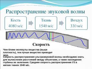 Распространение звуковой волны Скорость Чем ближе молекулы вещества (выше плотно