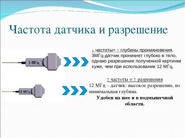 Частота датчика и разрешение ↑ частоты = ↑ разрешения 12 МГц – датчик: высокое разрешение, но минимальная глубина. Удобен на шее и в подмышечной области. ↓ частоты= ↑ глубины проникновения. 3МГц-датчик проникнет глубоко в тело, однако разрешение пол…