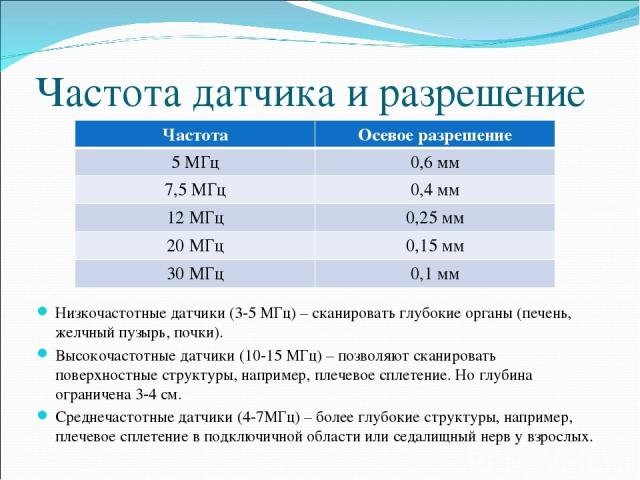 Частота датчика и разрешение Низкочастотные датчики (3-5 МГц) – сканировать глубокие органы (печень, желчный пузырь, почки). Высокочастотные датчики (10-15 МГц) – позволяют сканировать поверхностные структуры, например, плечевое сплетение. Но глубин…
