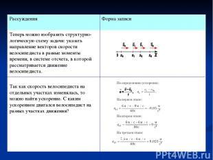 Рассуждения Форма записи Теперь можно изобразить структурно-логическую схему зад