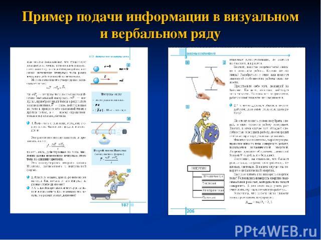 Пример подачи информации в визуальном и вербальном ряду