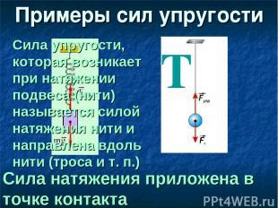 Примеры сил упругости Сила натяжения приложена в точке контакта Сила упругости,