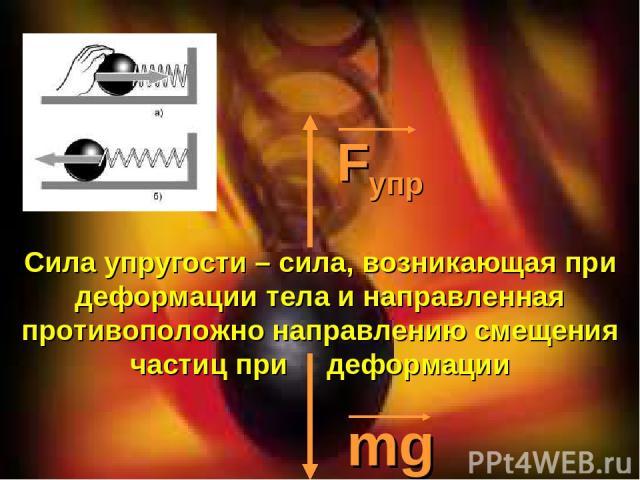 Fупр mg Сила упругости – сила, возникающая при деформации тела и направленная противоположно направлению смещения частиц при деформации