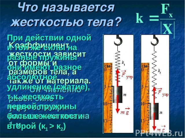 Что называется жесткостью тела? Коэффициент жесткости зависит от формы и размеров тела, а также от материала. Он численно равен силе упругости при растяжении тела на 1 м. При действии одной и той же силы на разные пружины они имеют разное абсолютное…