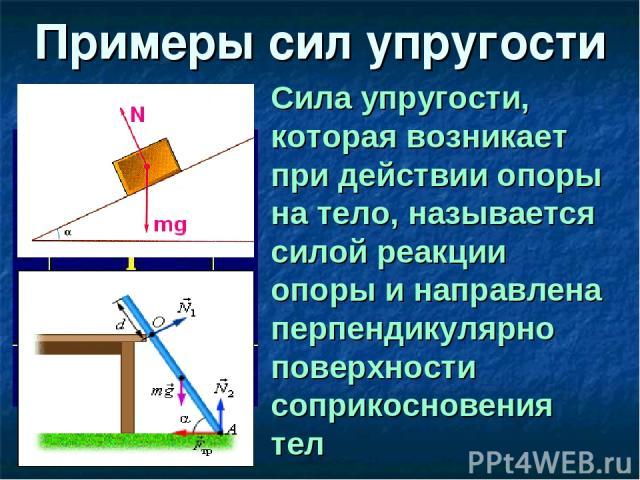 Примеры сил упругости Сила упругости, которая возникает при действии опоры на тело, называется силой реакции опоры и направлена перпендикулярно поверхности соприкосновения тел