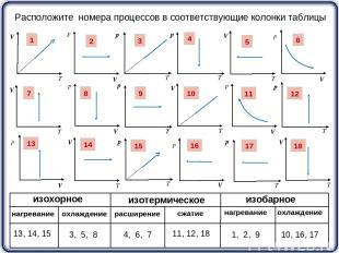 1 3 2 4 5 6 7 8 9 10 11 12 13 14 15 16 17 18 Расположите номера процессов в соот