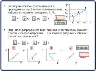 На рисунке показан график процесса, проведенного над 1 молем идеального газа. На