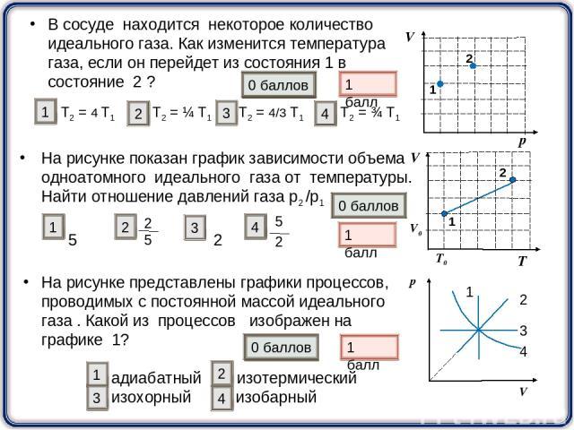 На рисунке показан график зависимости объема одноатомного идеального газа от температуры. Найти отношение давлений газа р2 /р1 5 2 На рисунке представлены графики процессов, проводимых с постоянной массой идеального газа . Какой из процессов изображ…