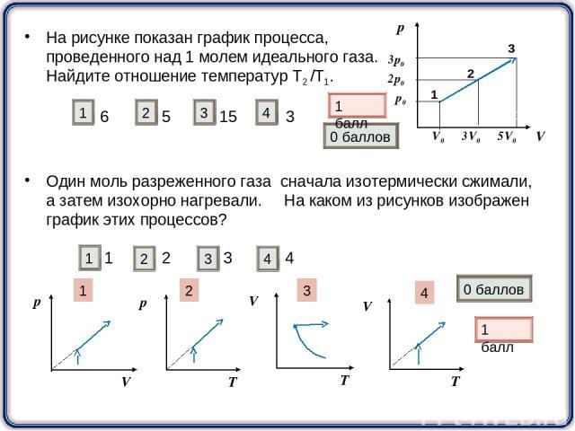 На рисунке показан график процесса, проведенного над 1 молем идеального газа. Найдите отношение температур Т2 /Т1. 6 5 15 3 Один моль разреженного газа сначала изотермически сжимали, а затем изохорно нагревали. На каком из рисунков изображен график …