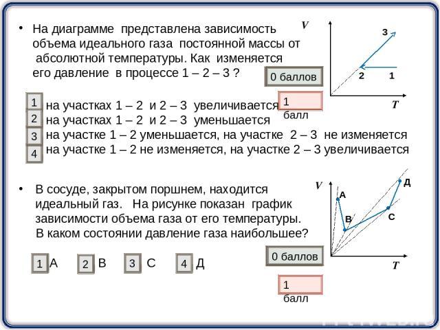На диаграмме представлена зависимость объема идеального газа постоянной массы от абсолютной температуры. Как изменяется его давление в процессе 1 – 2 – 3 ? на участках 1 – 2 и 2 – 3 увеличивается на участках 1 – 2 и 2 – 3 уменьшается на участке 1 – …