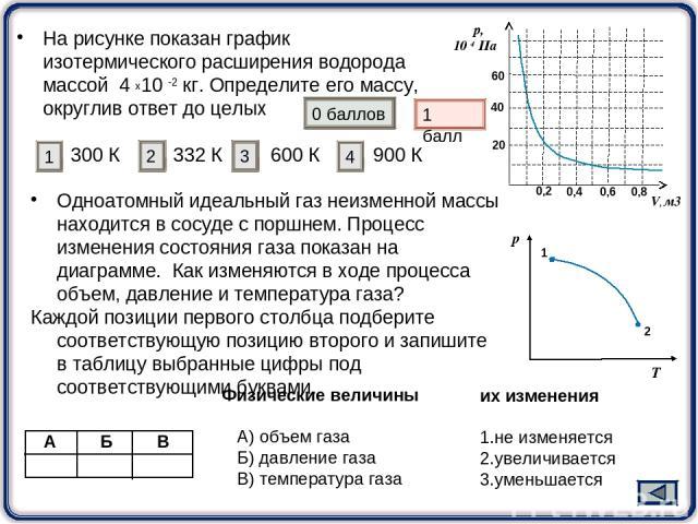 На рисунке показан график изотермического расширения водорода массой 4 х10 -2 кг. Определите его массу, округлив ответ до целых 300 К 332 К 600 К 900 К 2 1 Одноатомный идеальный газ неизменной массы находится в сосуде с поршнем. Процесс изменения со…
