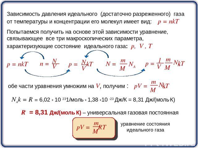 Зависимость давления идеального (достаточно разреженного) газа от температуры и концентрации его молекул имеет вид: p = nkT Попытаемся получить на основе этой зависимости уравнение, связывающее все три макроскопических параметра, характеризующие сос…