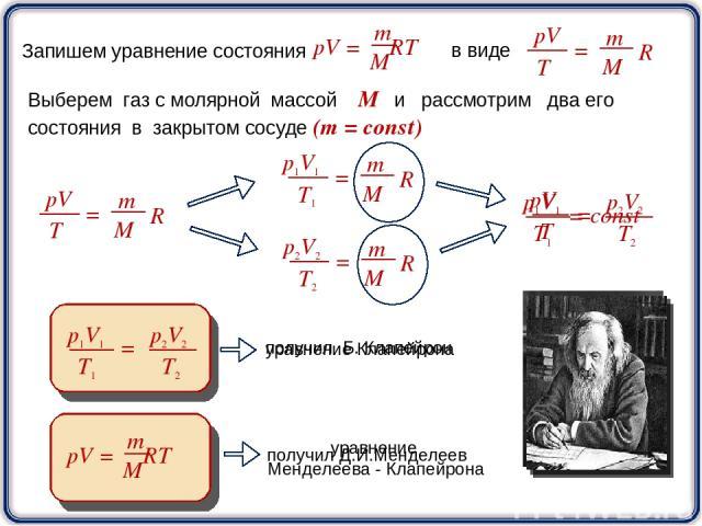 Запишем уравнение состояния в виде Выберем газ с молярной массой М и рассмотрим два его состояния в закрытом сосуде (m = const) получил Б. Клапейрон уравнение Менделеева - Клапейрона уравнение Клапейрона получил Д.И.Менделеев