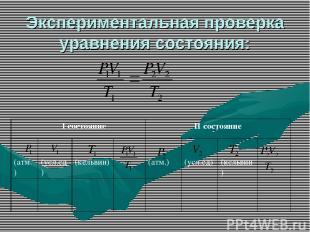 Экспериментальная проверка уравнения состояния: I состояние II состояние (атм.)