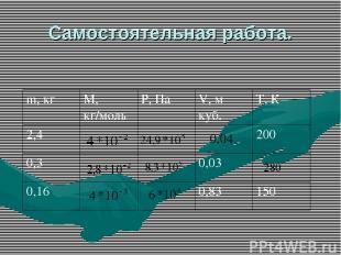 Самостоятельная работа. m, кг М, кг/моль Р, Па V, м куб. Т, К 2,4 200 0,3 0,03 0