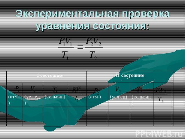 Экспериментальная проверка уравнения состояния: I состояние II состояние (атм.) (усл.ед) (кельвин) (атм.) (усл.ед) (кельвин)