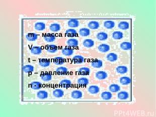 m – масса газа V – объем газа t – температура газа p – давление газа n - концент