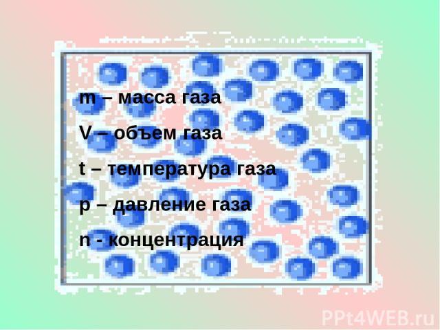 m – масса газа V – объем газа t – температура газа p – давление газа n - концентрация