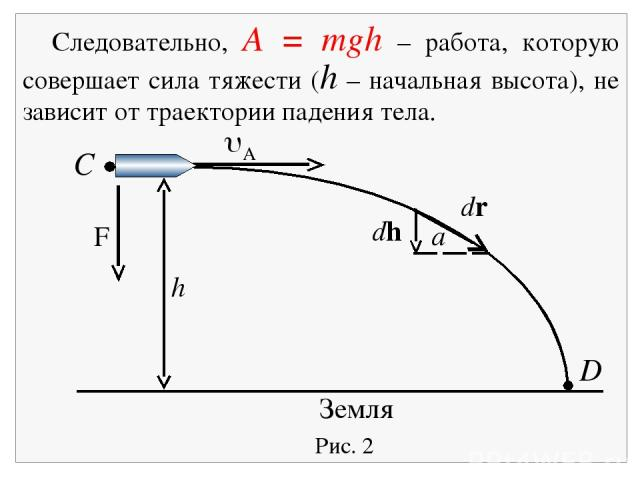 Рис. 2 Земля F С D a dr dh uA h Следовательно, A = mgh – работа, которую совершает сила тяжести (h – начальная высота), не зависит от траектории падения тела.