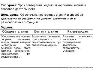 Тип урока: Урок повторения, оценки и коррекции знаний и способов деятельности. Ц
