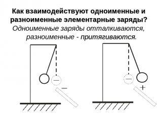 Как взаимодействуют одноименные и разноименные элементарные заряды? Одноименные