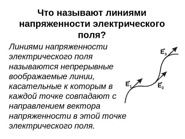 Что называют линиями напряженности электрического поля? Линиями напряженности электрического поля называются непрерывные воображаемые линии, касательные к которым в каждой точке совпадают с направлением вектора напряженности в этой точке электрическ…