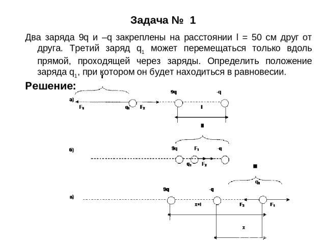 Задача № 1 Два заряда 9q и –q закреплены на расстоянии l = 50 см друг от друга. Третий заряд q1 может перемещаться только вдоль прямой, проходящей через заряды. Определить положение заряда q1, при котором он будет находиться в равновесии. Решение:
