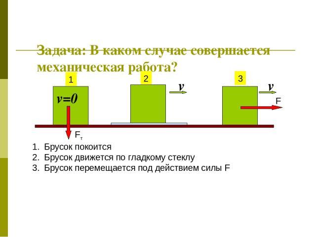Задача: В каком случае совершается механическая работа? 1 2 3 Fт F v Брусок покоится Брусок движется по гладкому стеклу Брусок перемещается под действием силы F v=0 v