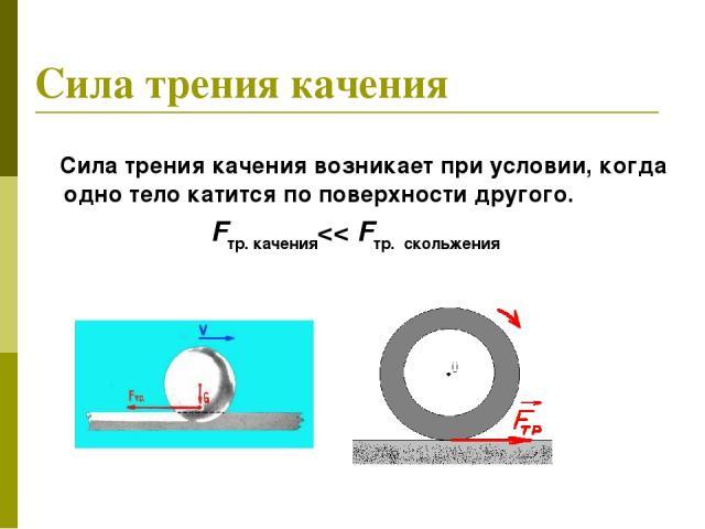 Сила трения качения Сила трения качения возникает при условии, когда одно тело катится по поверхности другого. Fтр. качения