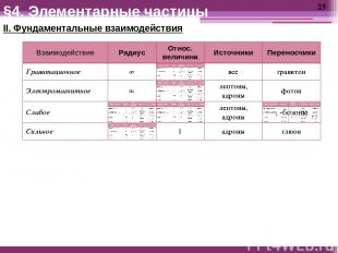 II. Фундаментальные взаимодействия §4. Элементарные частицы