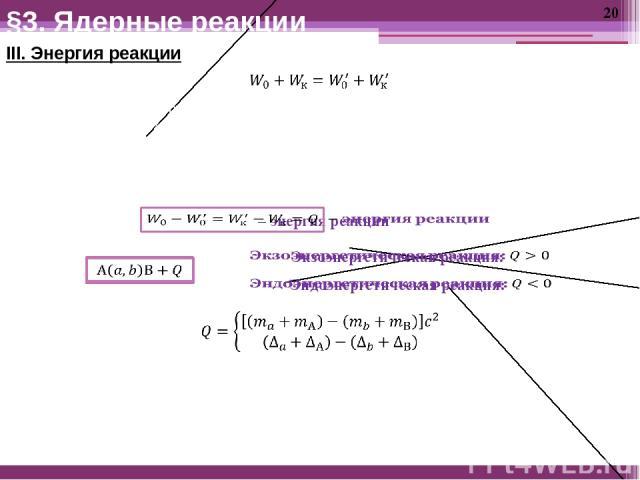 III. Энергия реакции §3. Ядерные реакции Энергия исходного ядра Кинетическая энергия налетающей частицы Энергия конечного ядра Кинетическая энергия полученной частицы