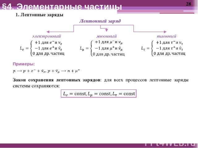 1. Лептонные заряды §4. Элементарные частицы Закон сохранения лептонных зарядов: для всех процессов лептонные заряды системы сохраняются: Лептонный заряд Примеры: