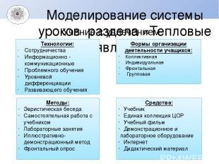 Моделирование системы уроков раздела «Тепловые явления» Учение с увлечением Техн